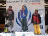Snow Team Podium